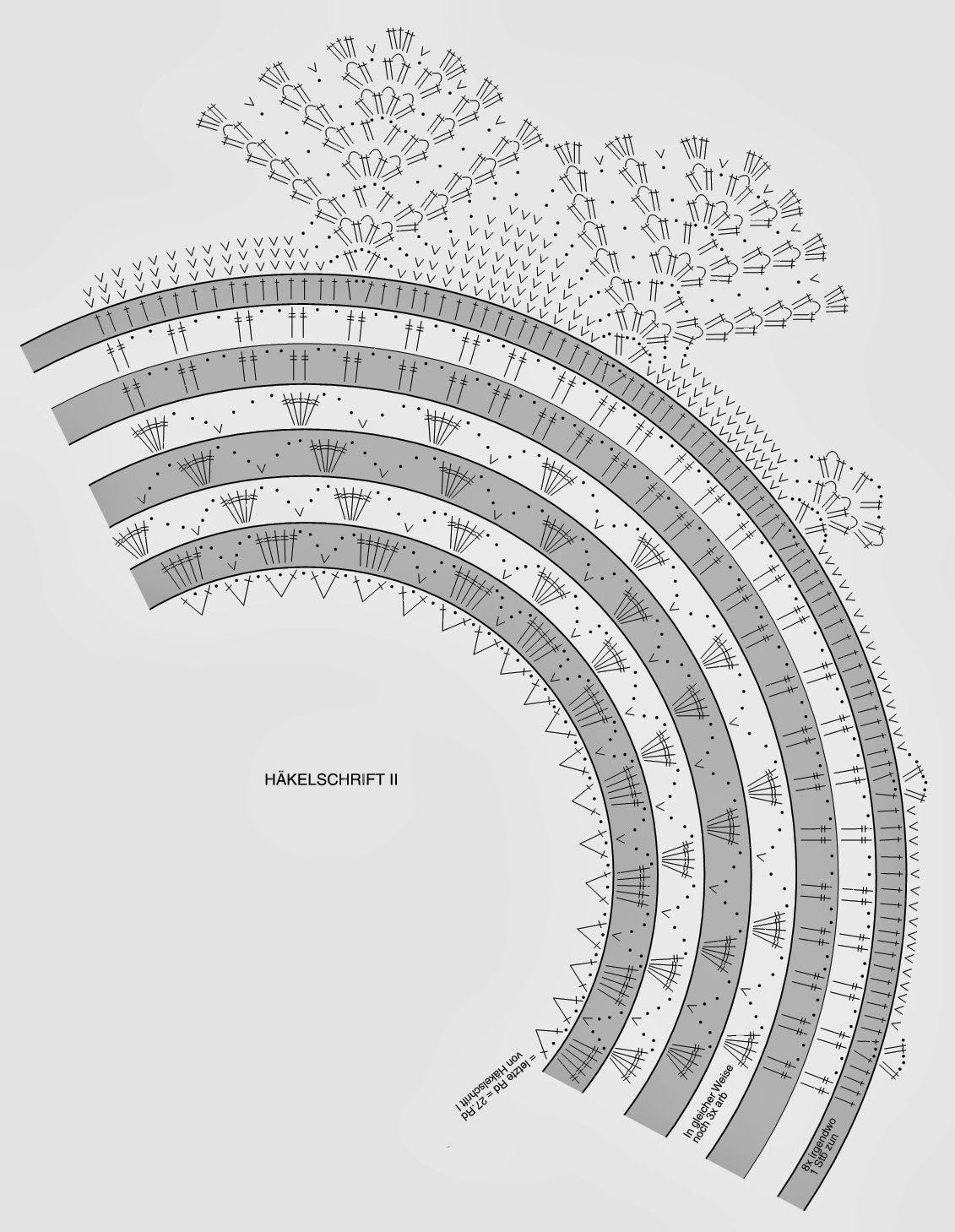 Bolero Circular con Lana de Colores Patron - Patrones Crochet ...