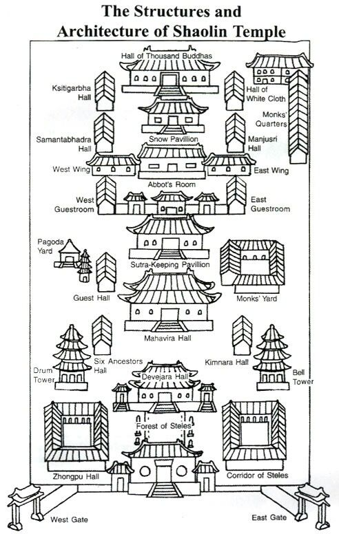 The structures and architecture of Shaolin Temple | Kung fu ...