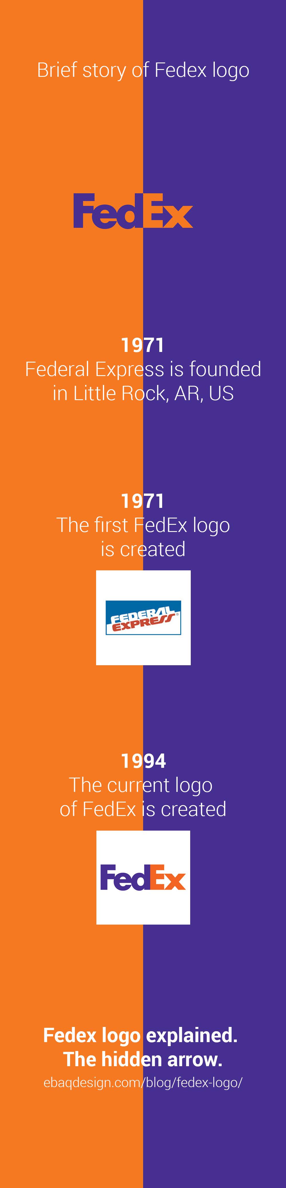 Fedex logo explained. The hidden arrow. Explained, Logos