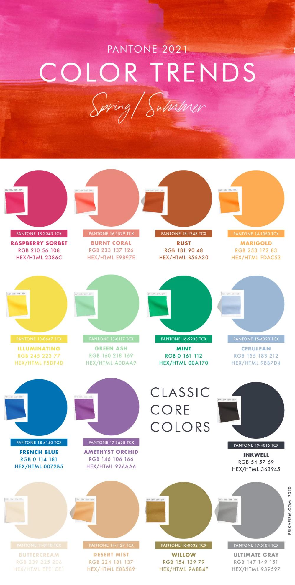 Spring Summer 7 Pantone Color Trends  Color trends, Summer