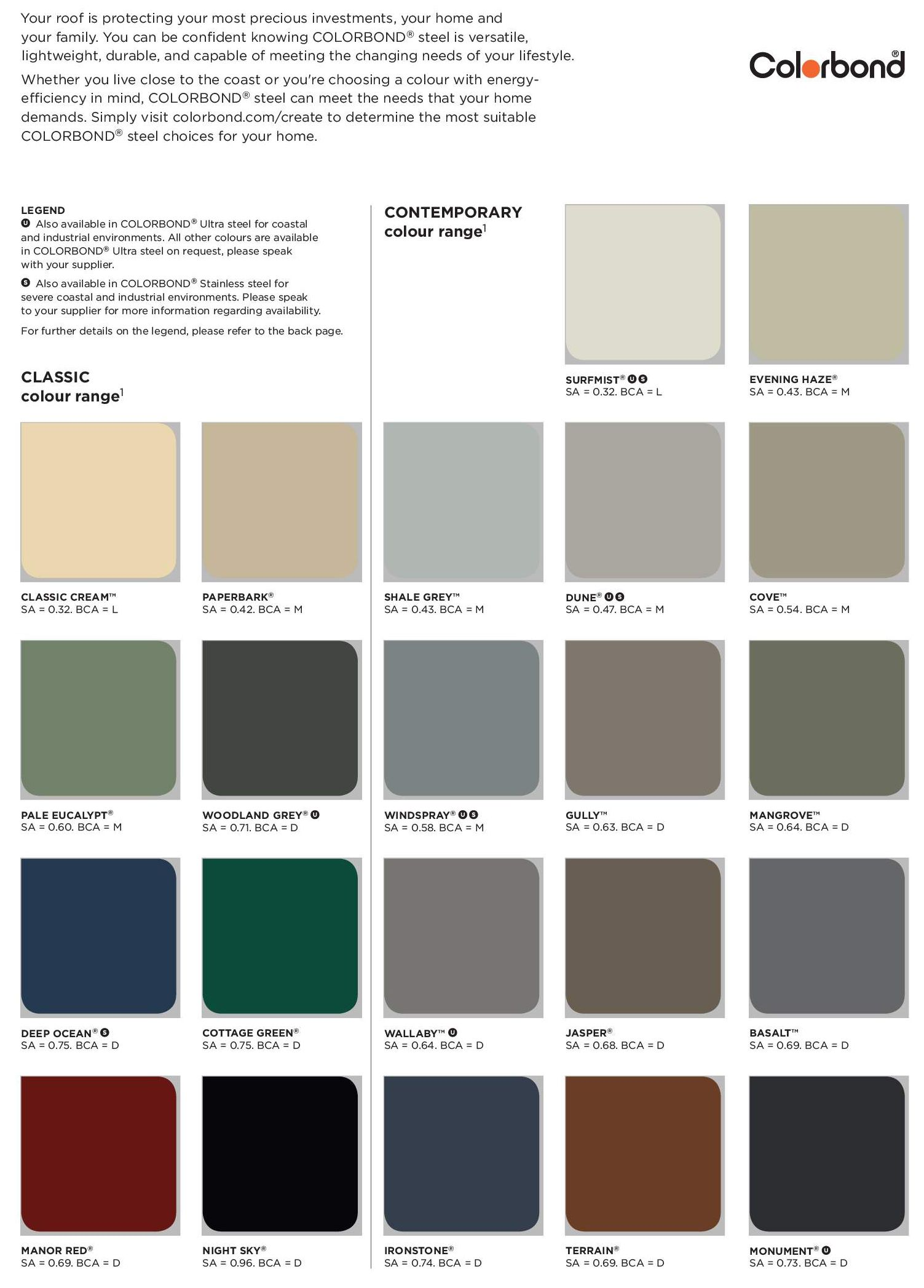 Jaguar mk2 paint colour chart jaguar pinterest paint colour jaguar mk2 paint colour chart jaguar pinterest paint colour charts volvo and vehicle geenschuldenfo Gallery