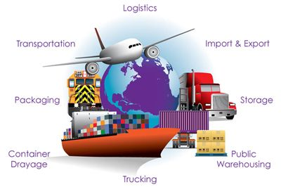 Why Is Logistics Management Important Logistics Management