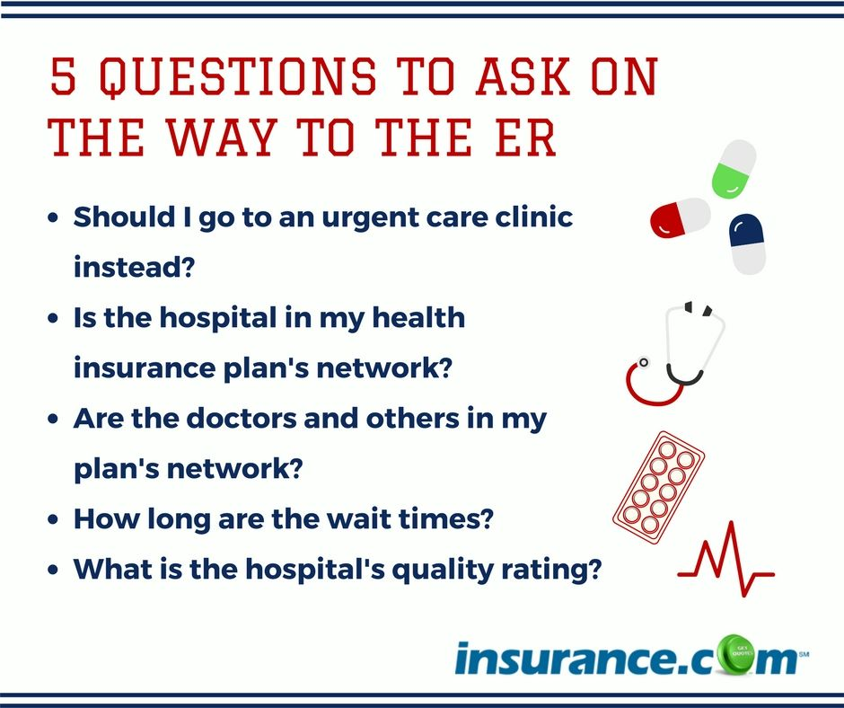 5 Questions To Ask On The Way To The Er Urgent Care Clinic Health Insurance Plans This Or That Questions