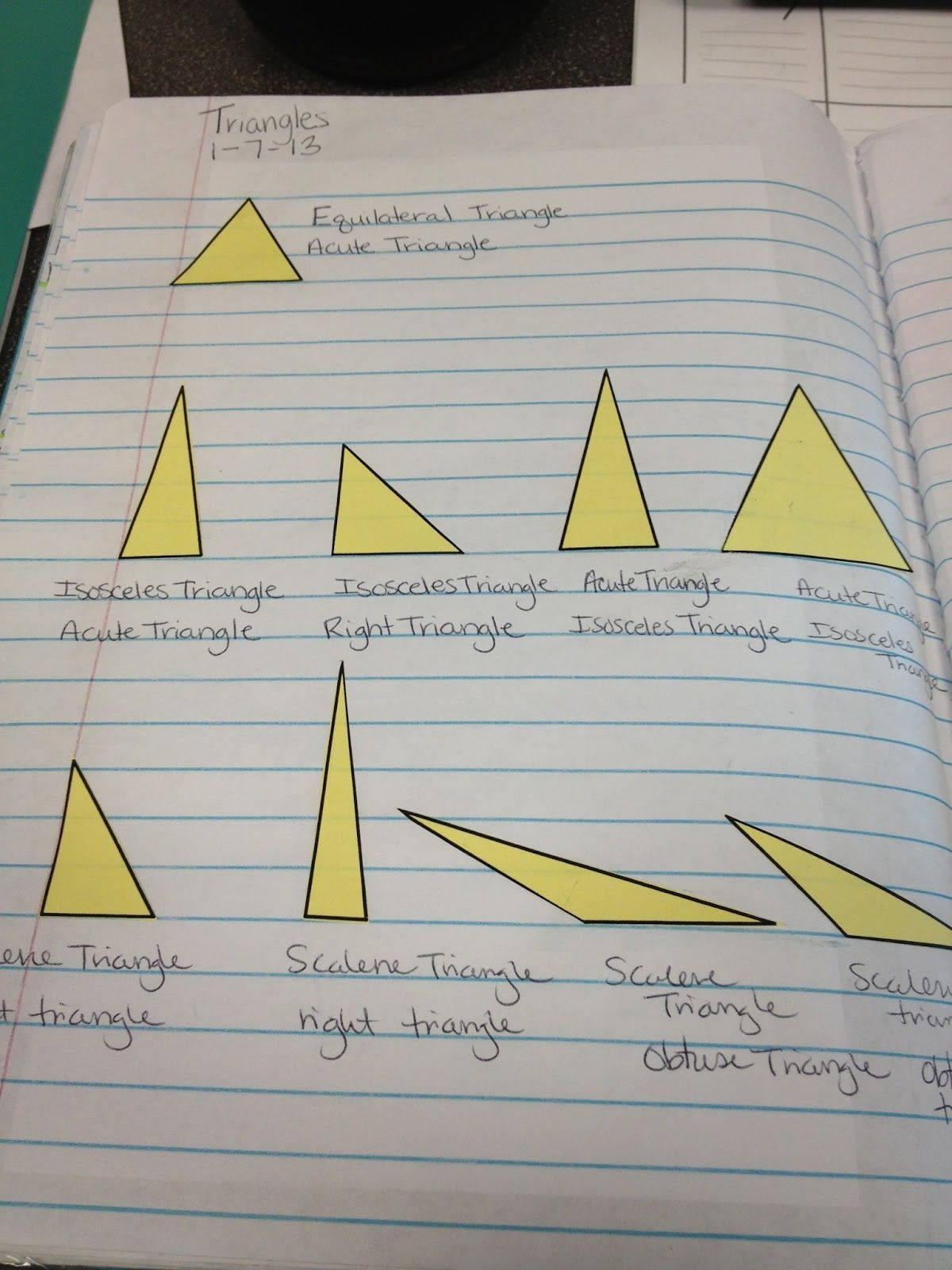 Teaching In Special Education Naming Triangles