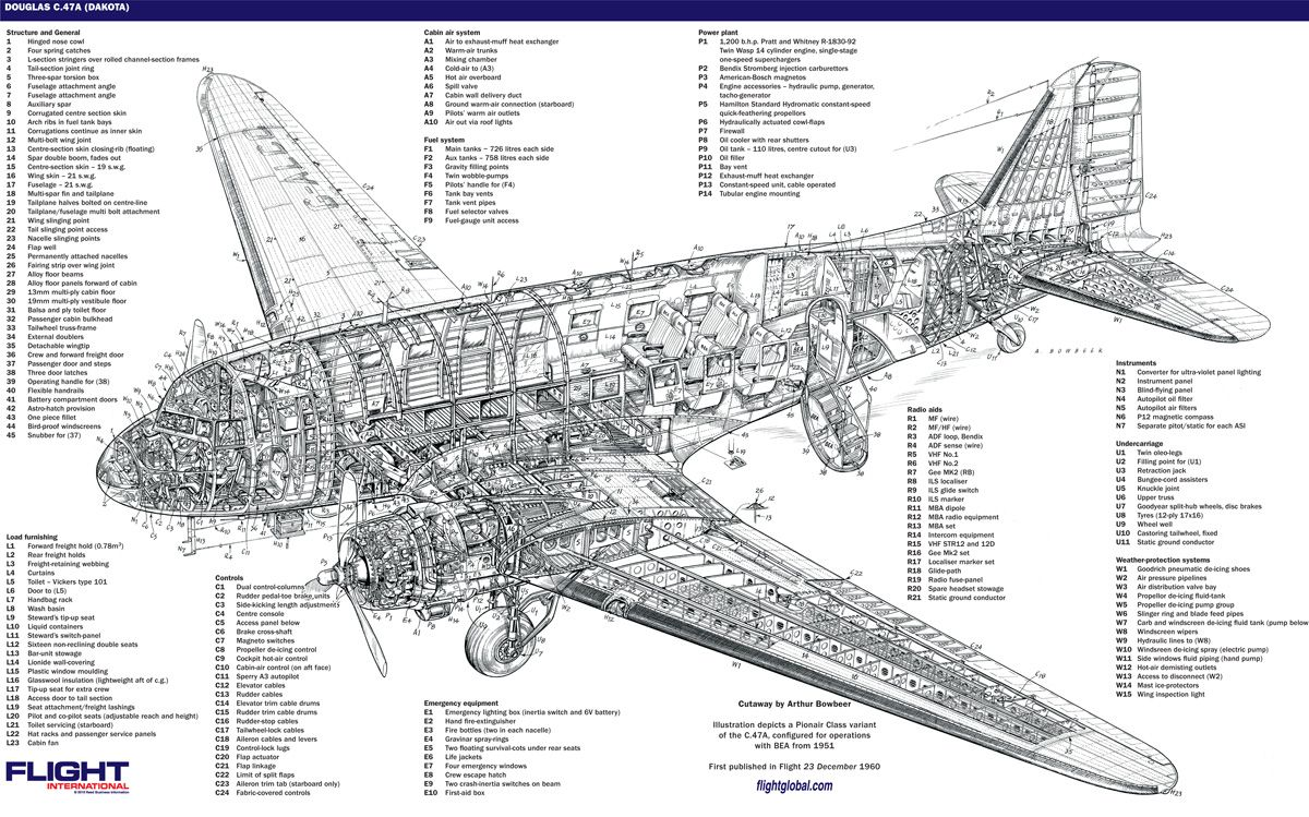 dc 3 aircraft wiring diagram