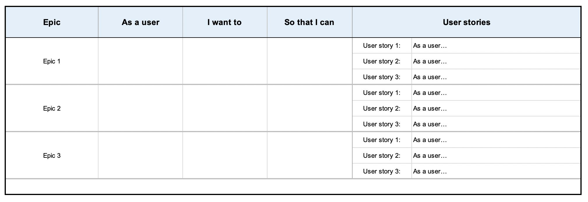 User Story Template Examples For Product Managers Aha Regarding User Story Template Word Cumed Org User Story Template Word Template Agile User Story