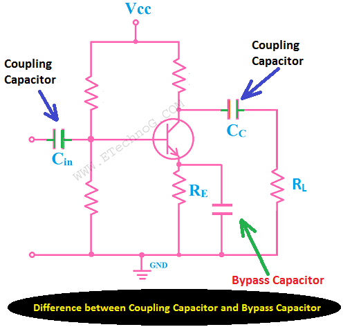 Coupling Capacitor And Bypass Capacitor Difference Capacitor Electronic Filters Power Supply Circuit