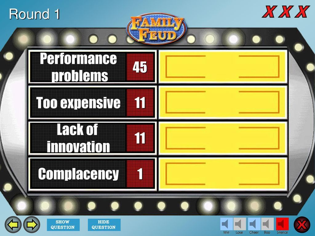 Family Feud Template Introduction Slide The Countdown in
