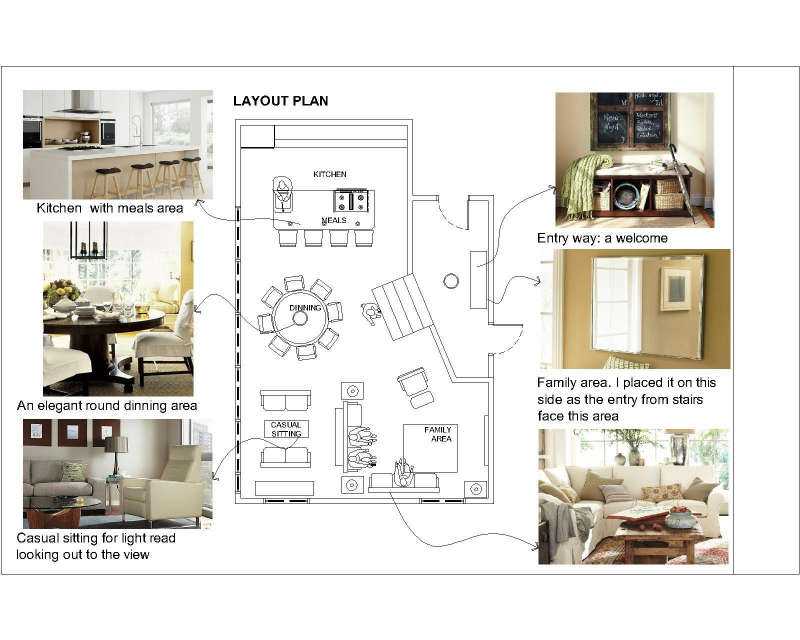 Modern Home Design Kitchen Floor Plan Layouts Plans Project ...