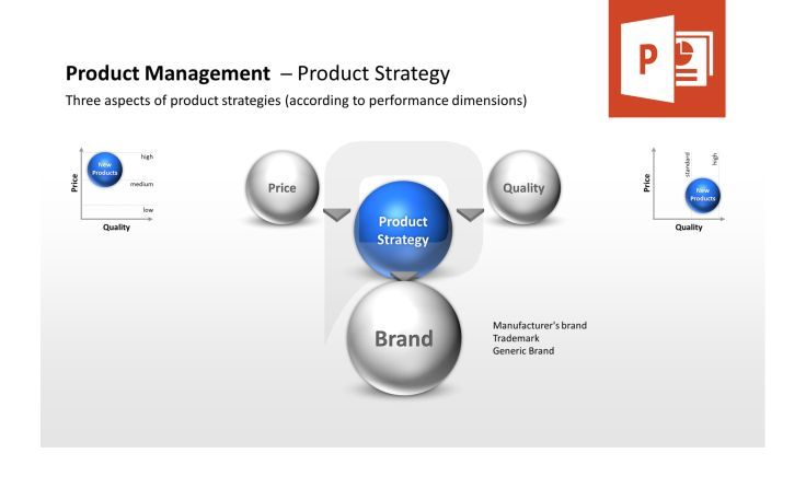 Product Management PowerPoint Template Product Strategy - Three - product strategy