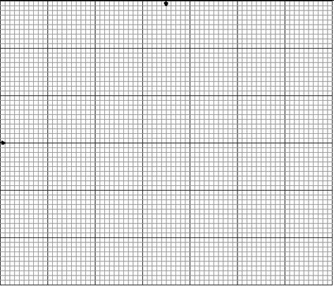 14 Count Blank Graph Paper To Print Out Graphing