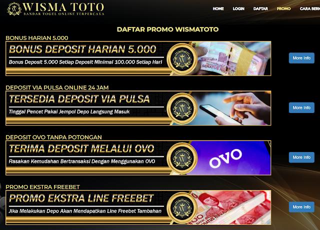 Situs togel bonus deposit harian