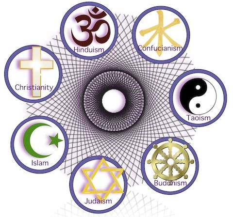"""a comparison of christianity islam and judaism on world religions Compare and contrast christianity and islam in wikipedia religion is defined""""a religion is an organized collection of beliefs,  there are approximately more than four thousand religion in the world christianity and islam are part of the major significant religion  islam, and judaism between the religions of christianity, islam, and judaism,."""