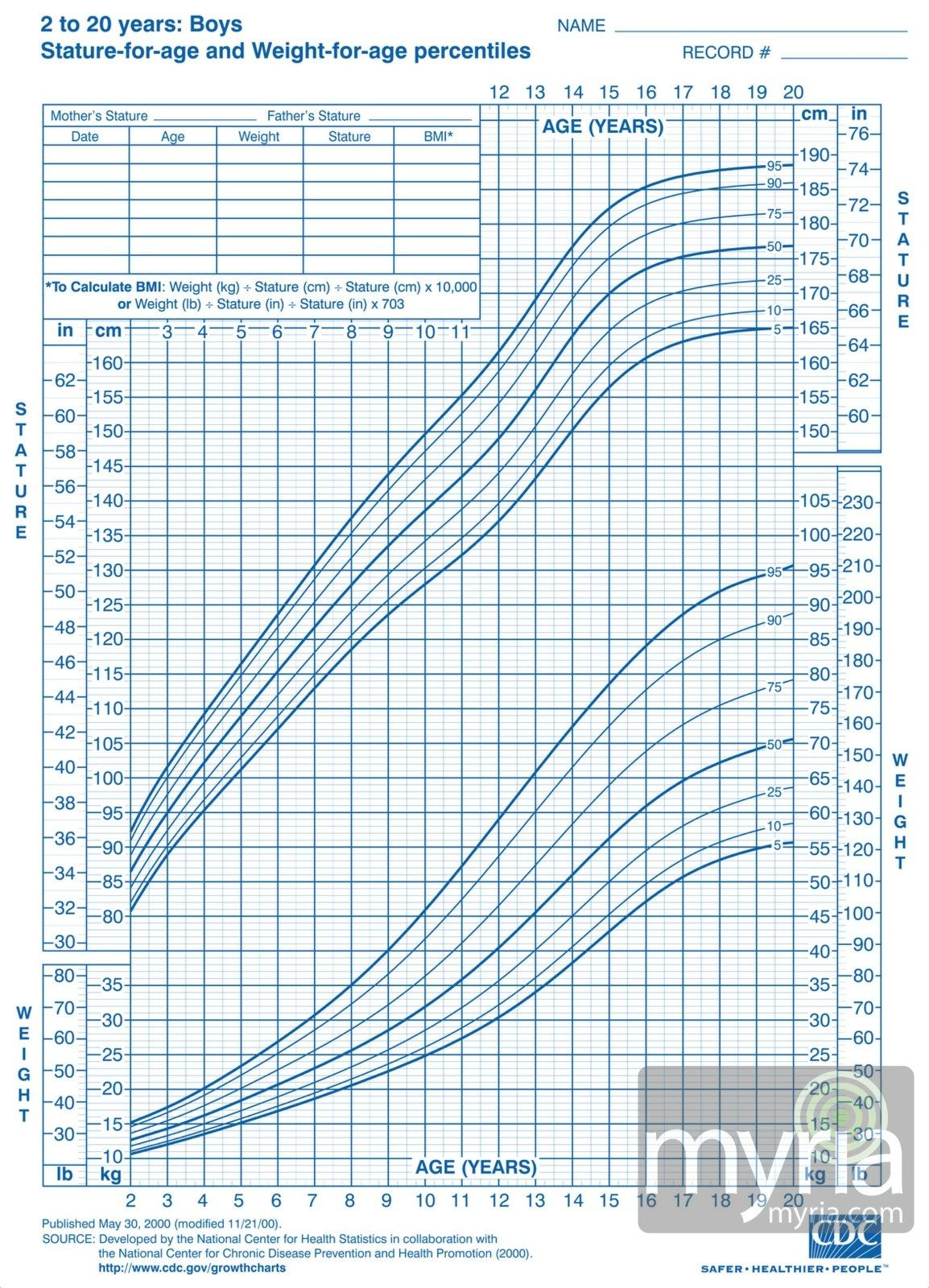 Height Weight Growth Charts For Boys Ages 2 20 Myria Height To Weight Chart Growth Chart For Girls Size Chart For Kids