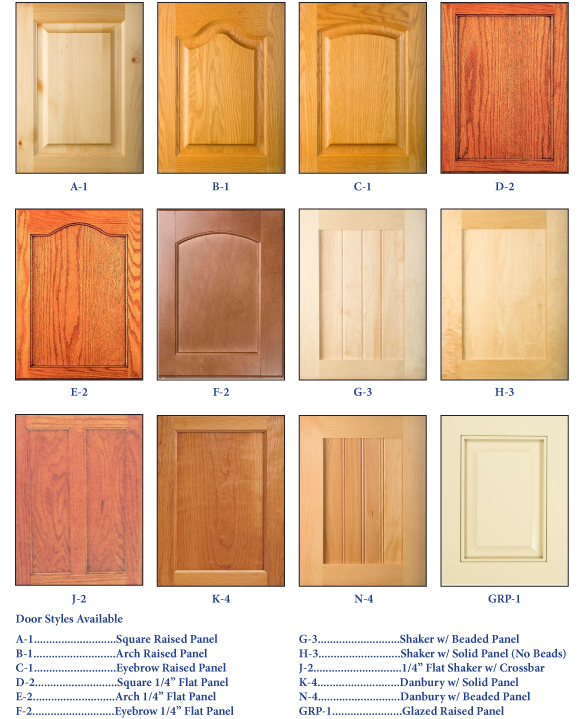 Kitchen Cabinet Door Styles Options: Tucker Brothers Cabinets