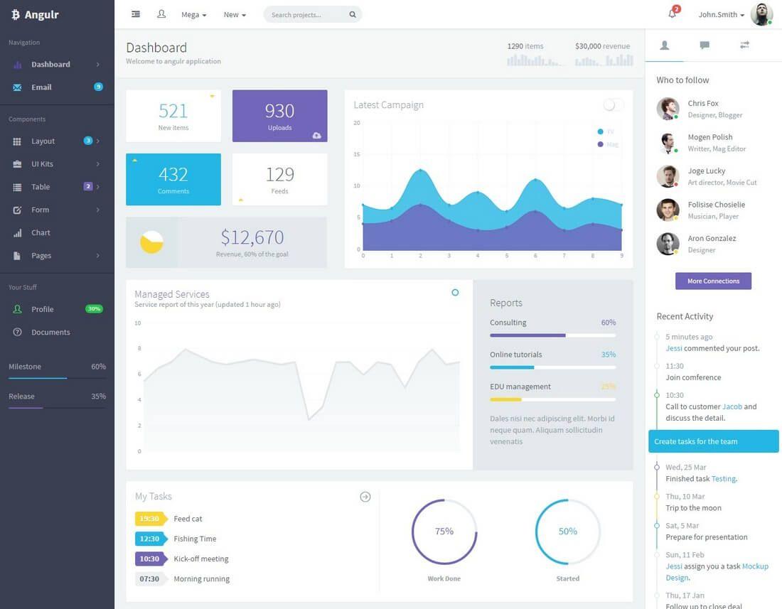 30 Best Bootstrap Admin Templates Of 2018 Web Design Pinterest