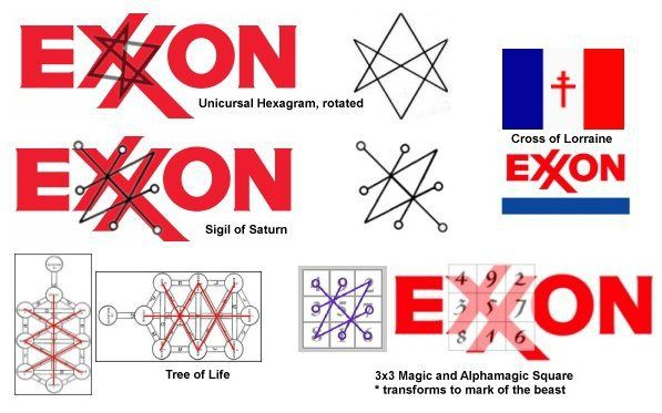Image result for exxon logo is sigil of saturn