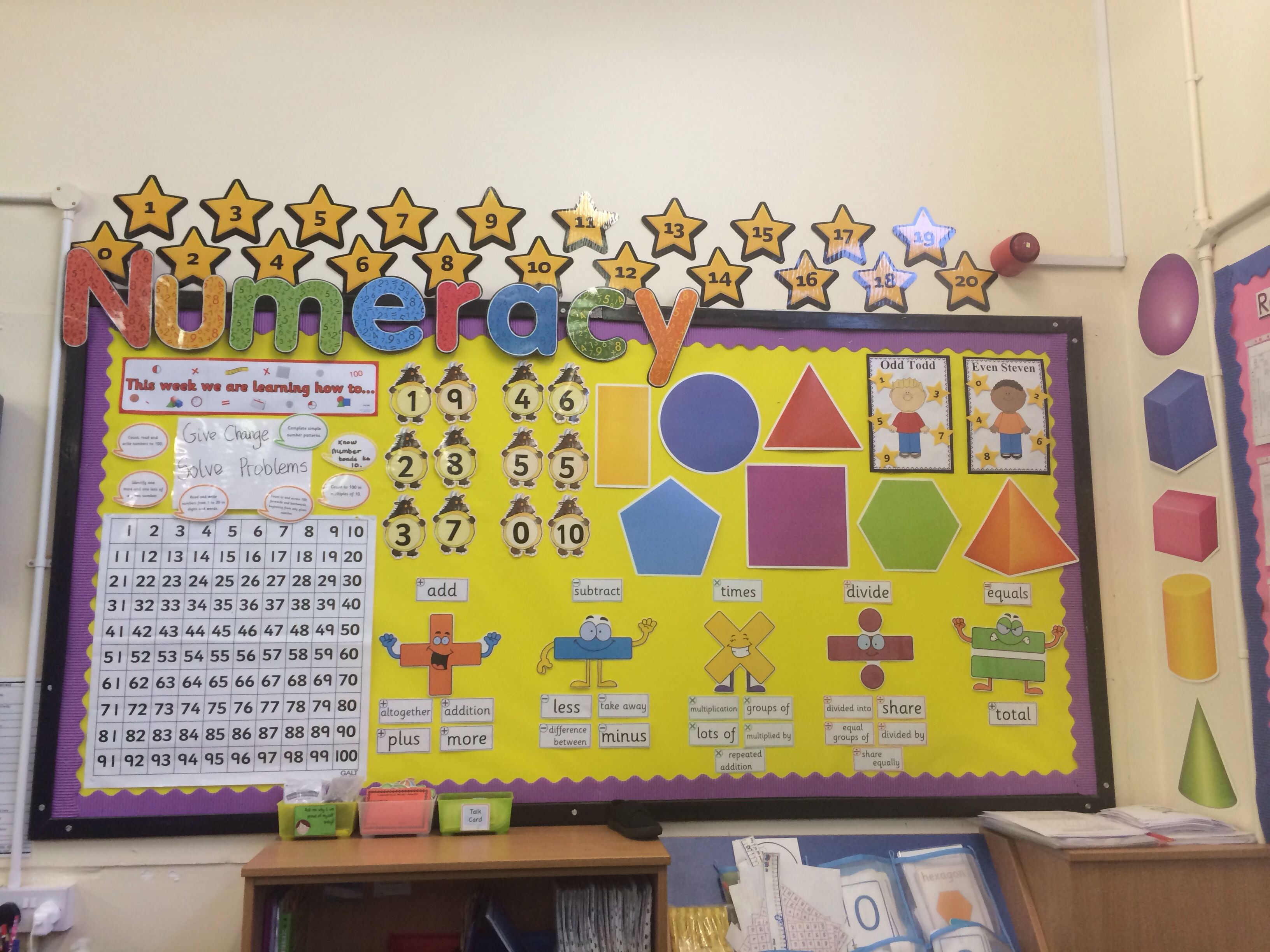 Classroom Ideas Year 2 ~ Numeracy display year like the vocab bit we could do