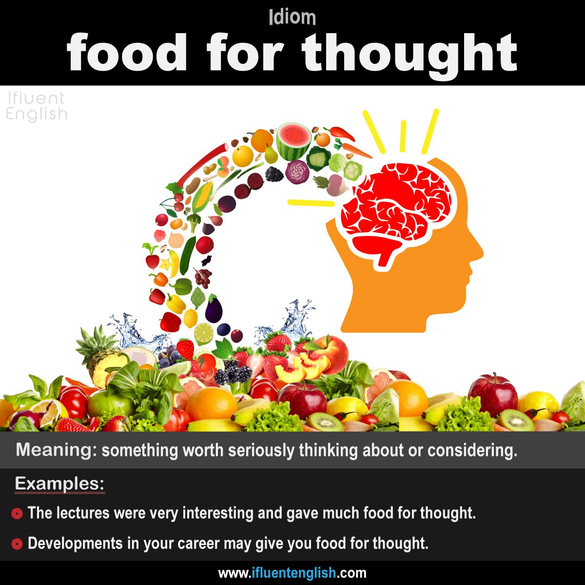 Idiom: food for thought Meaning: something worth seriously thinking about or considering Example ...