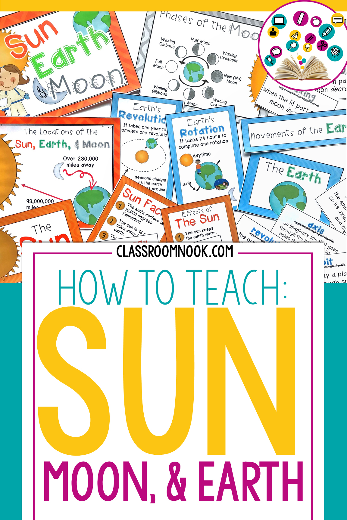 Sun Earth And Moon Classroom Compatible In