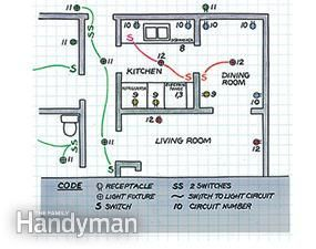 Preventing Electrical Overloads | electrical | Home ... on