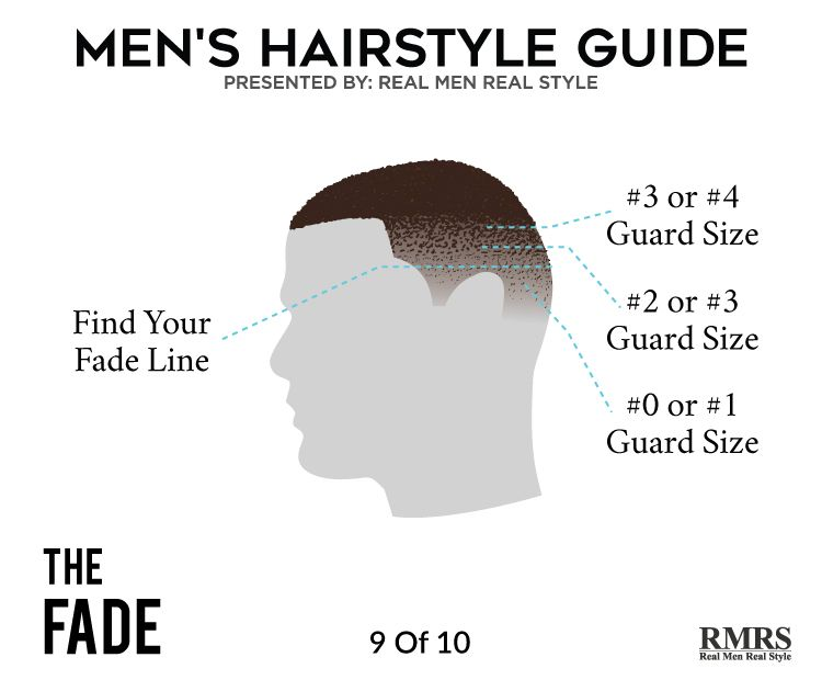 How To Communicate With Your Barber Mens Hair Style Hair Styles