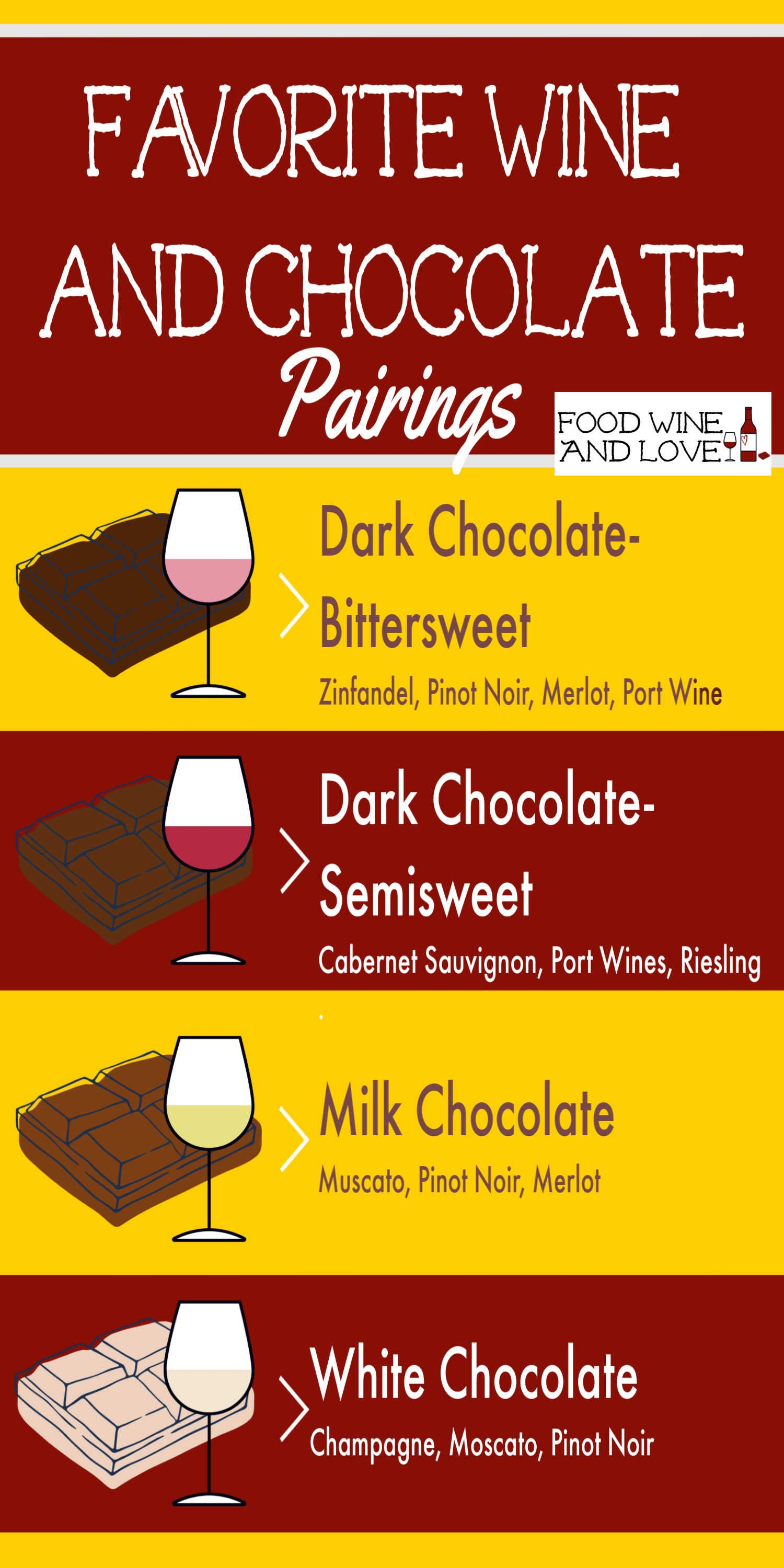 How To Pair Wine With Chocolate Chocolate Wine Party Diy Entertaining Chocolate Wine Wine Recipes Wine And Cheese Party