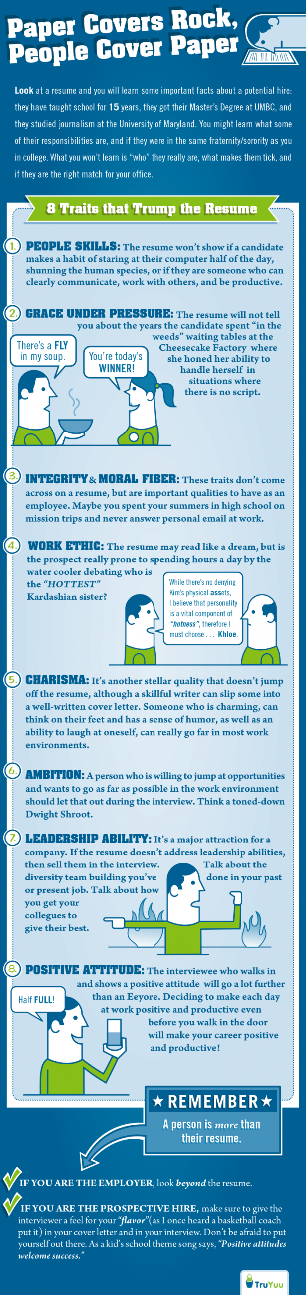 best images about requisite skillsets emotional 17 best images about requisite skillsets emotional intelligence body language and grant writing