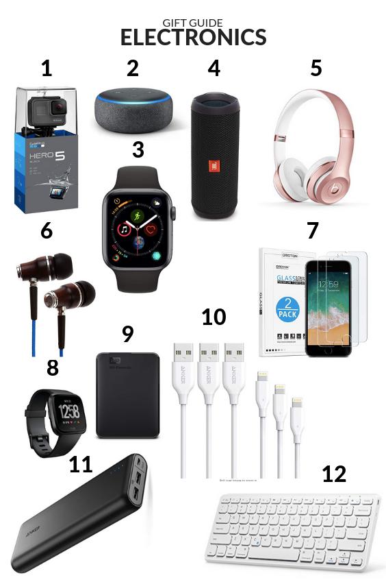 Electronics Gift Guide Electronics Gift Guide Electronic Gift Ideas Best Electronic Gifts