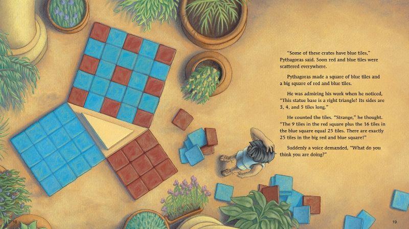 Thesis on pythagoras