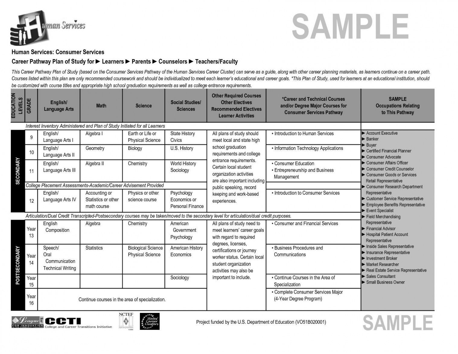 Browse Our Sample Of Property Management Marketing Plan Template For Free Marketing Plan Template Property Management Marketing Marketing Plan Example Real estate business plan template