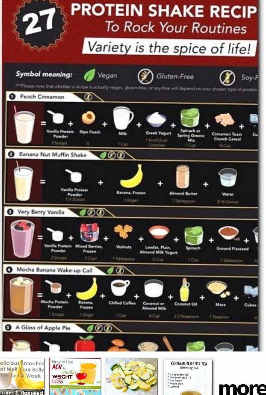 full liquid diet foods yogurt