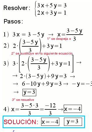 Pin En Sistemas De Ecuaciones