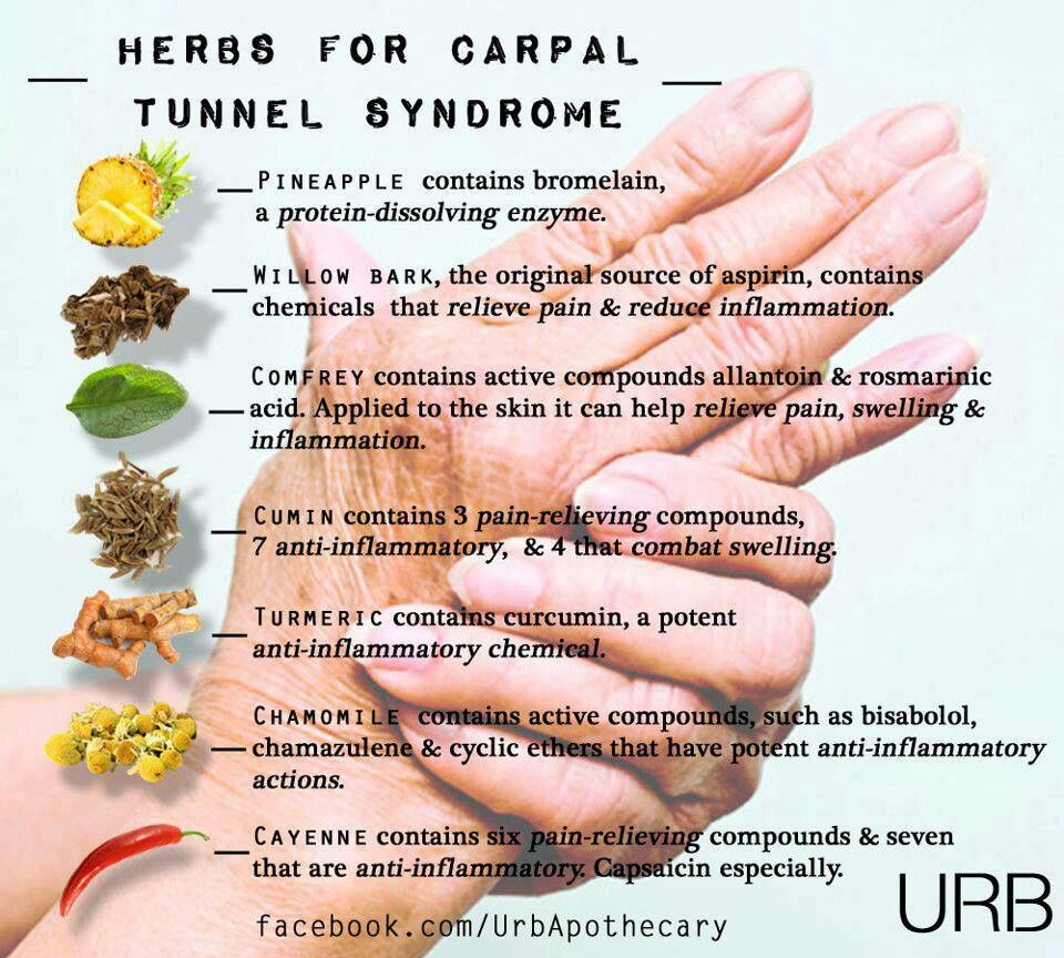 Herbs for Carpal Tunnel Syndrome - Natural Health | For Health