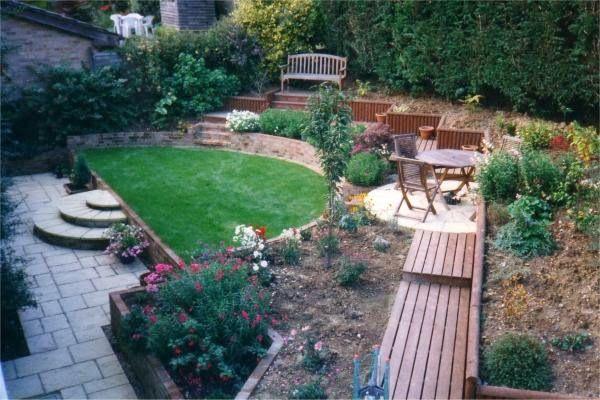 Sloping Front Garden Design Ideas Photo