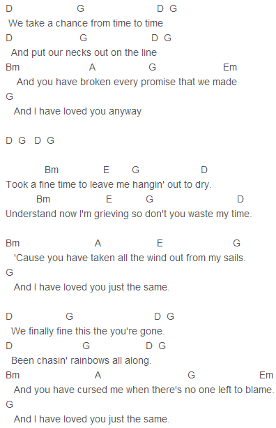 Im Yours Acoustic Guitar Chords