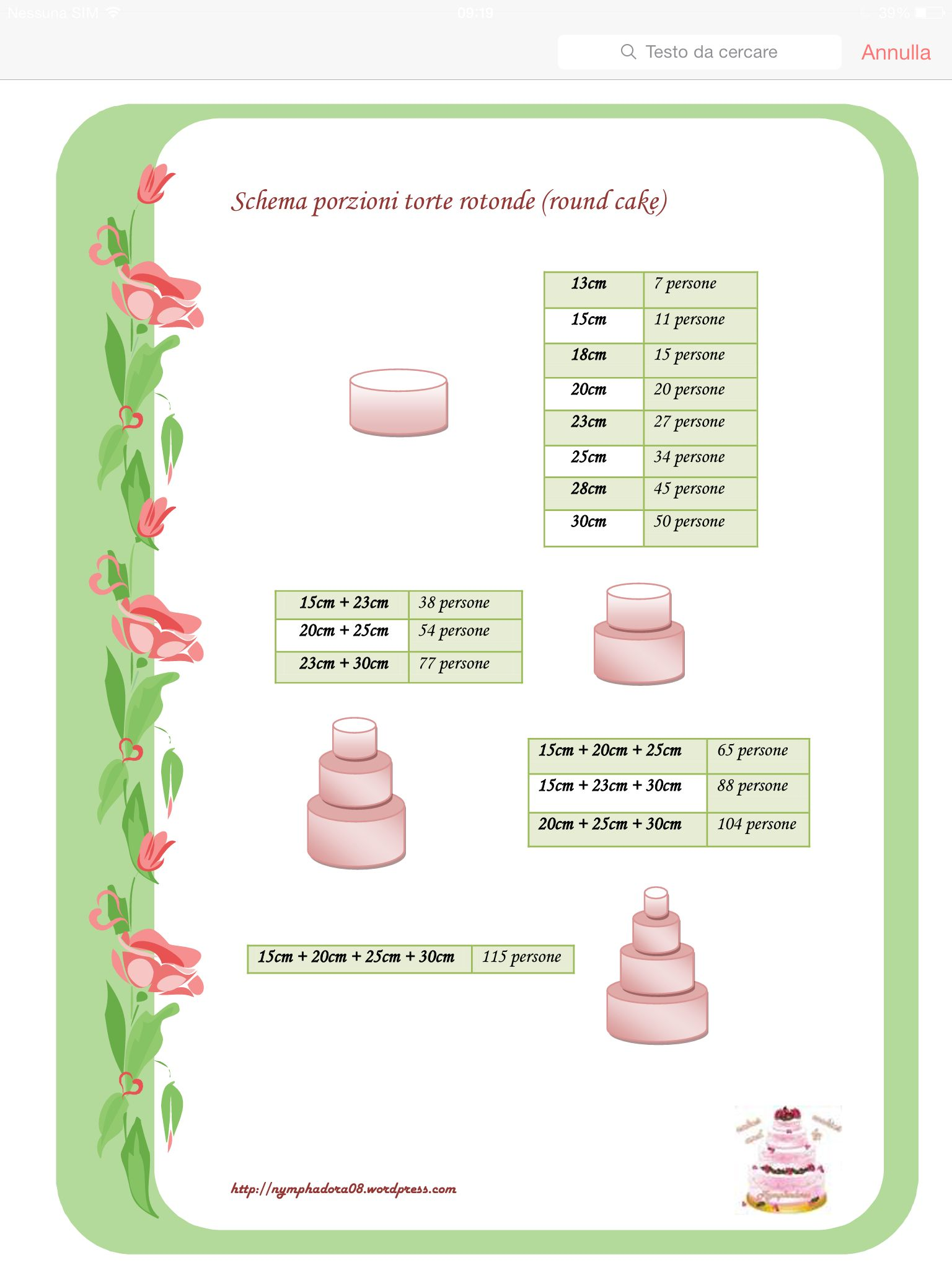 Schema Porzioni Torte Tecniche Pinterest Schema Torte E Dolci