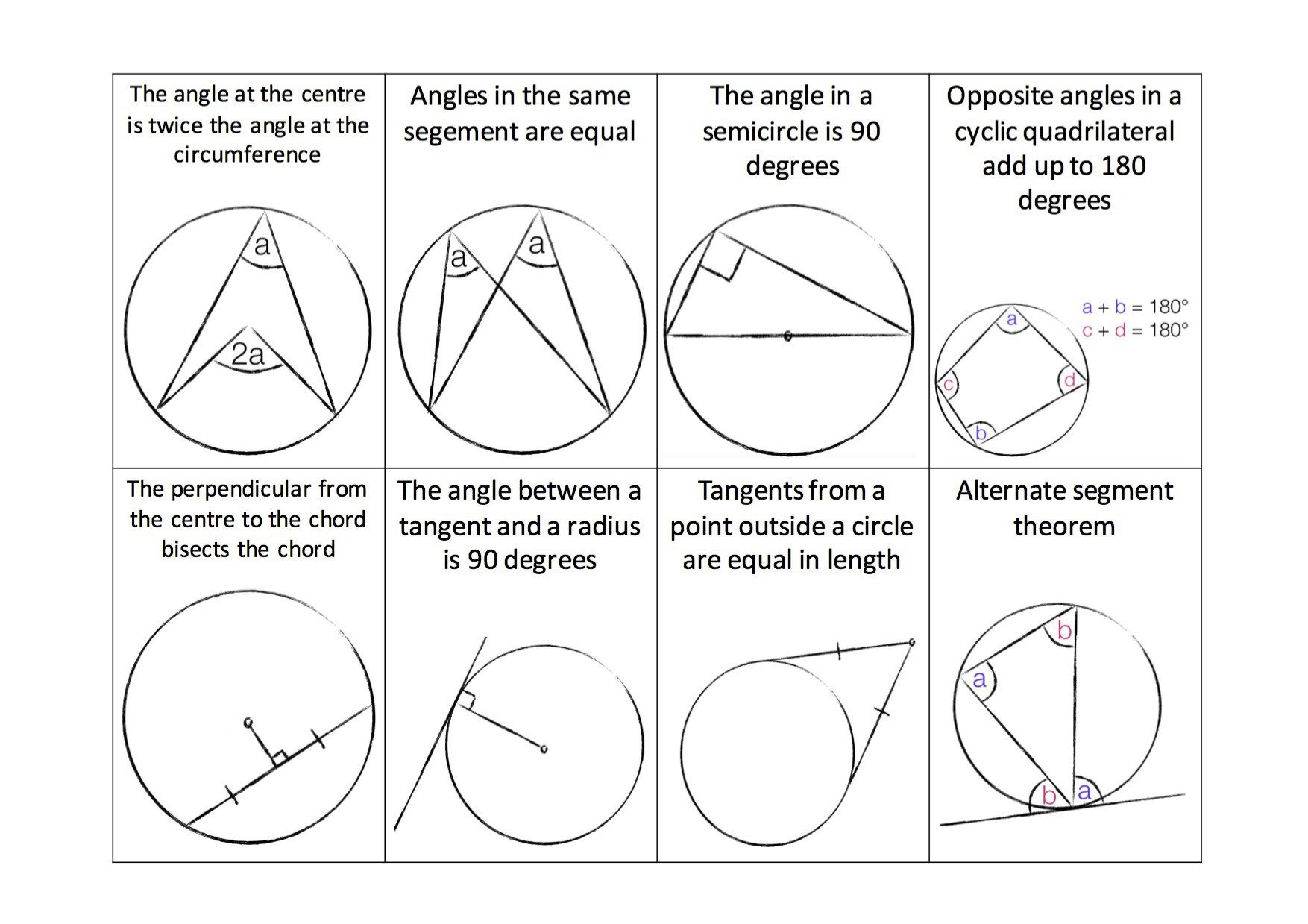 I Want My Year 11s To Put Some Practice In To Learn The Circle Theorems Word For Word To Make It A Bit More Interest Circle Theorems Circle Math Teaching Math