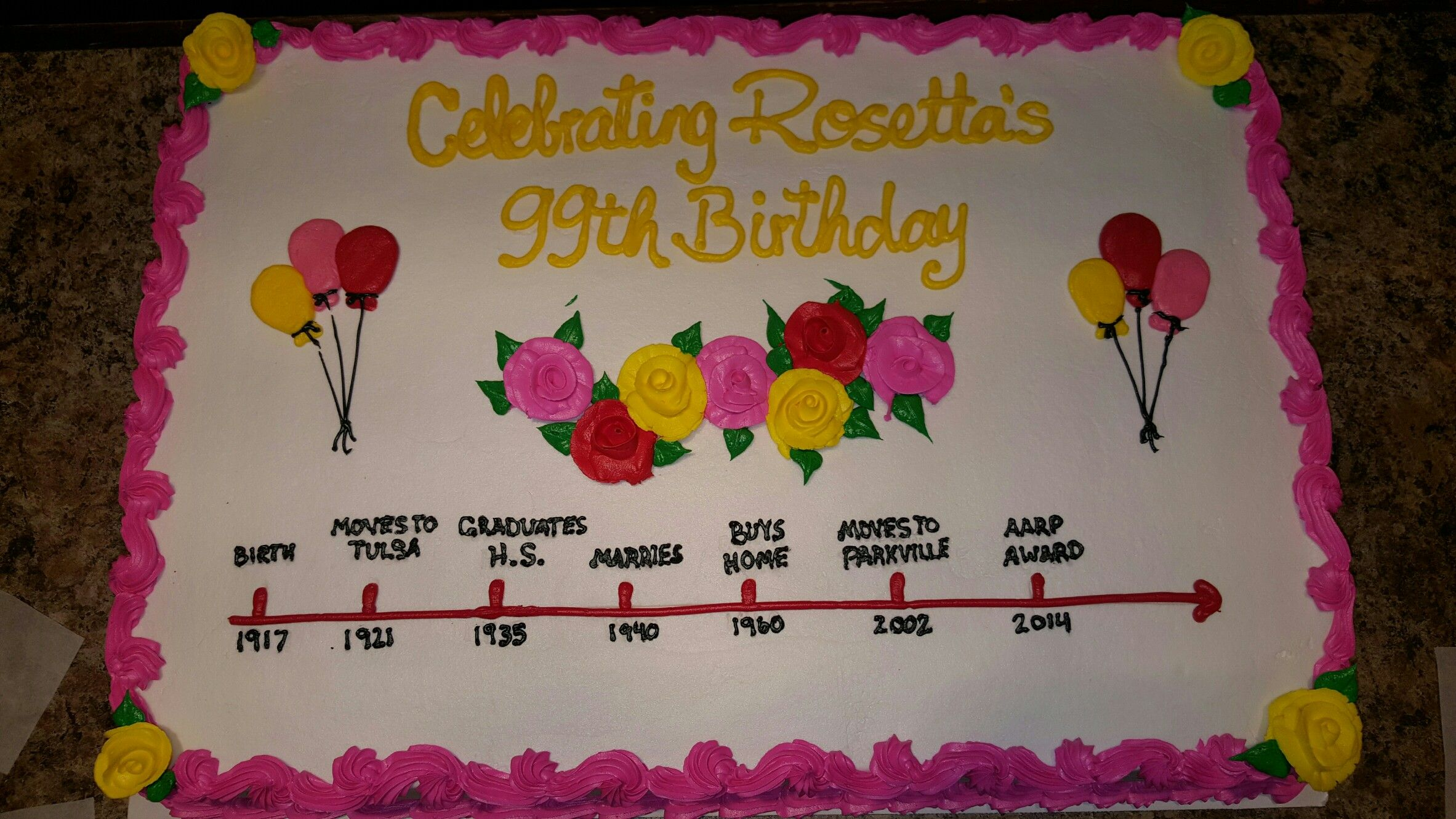 99th Birthday Timeline Cake By Karen S Kaykes 99th Birthday