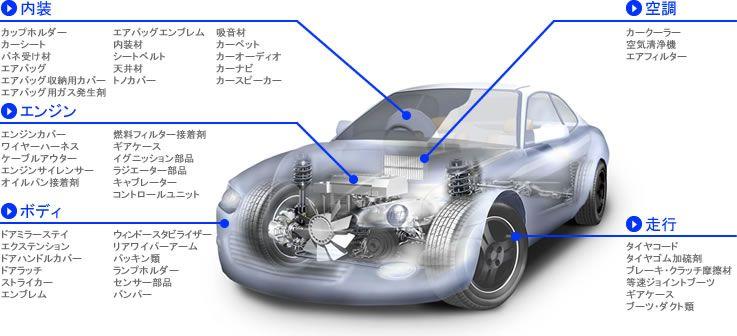 車 おしゃれまとめの人気アイデア Pinterest Lpgm Hgs 車