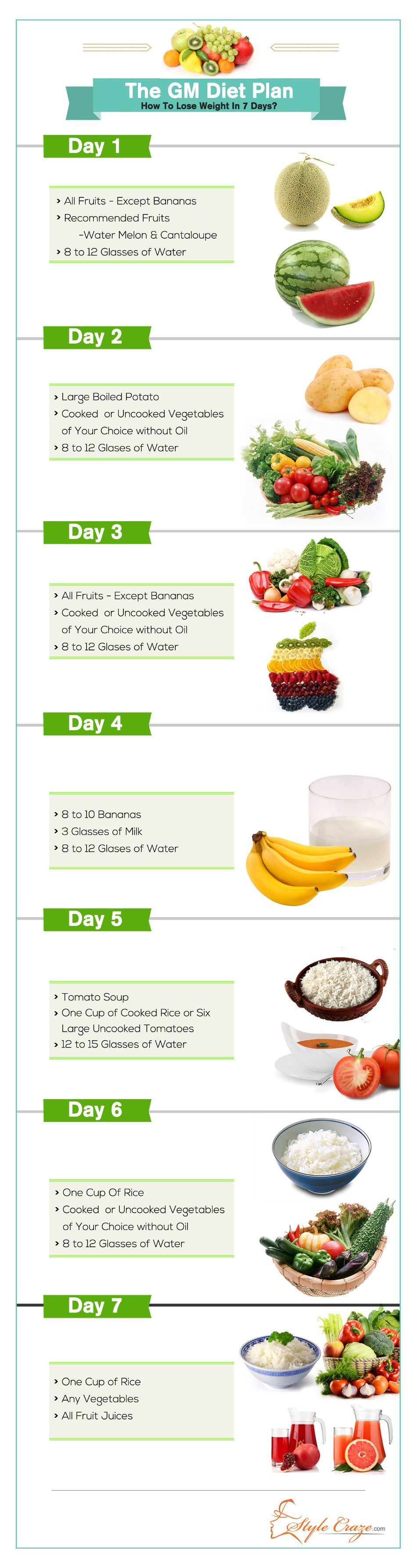 The GM Diet Plan: How To Lose Weight In Just 7 Days | Gm ...