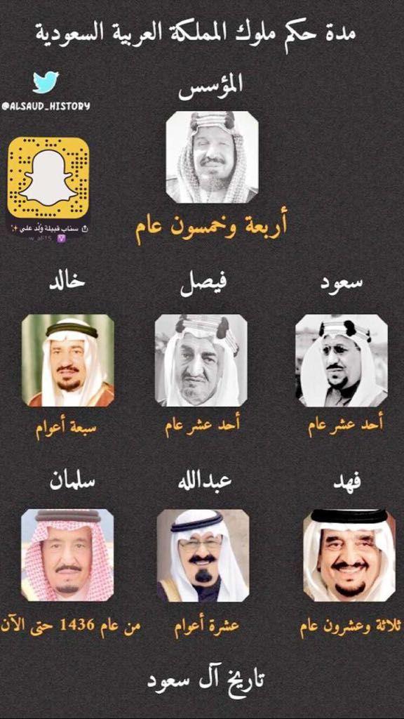 تاريخ السعودية Saudi Arabia Culture National Day Saudi Ksa Saudi Arabia