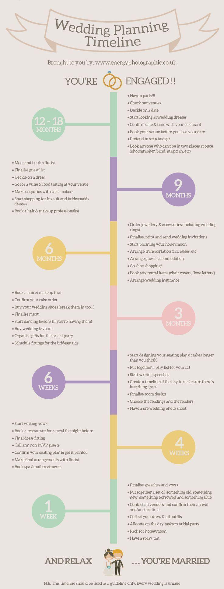 Photo of Un año hasta las cotizaciones de la boda – Lista de verificación de la boda de 12 meses | Planificacion de boda