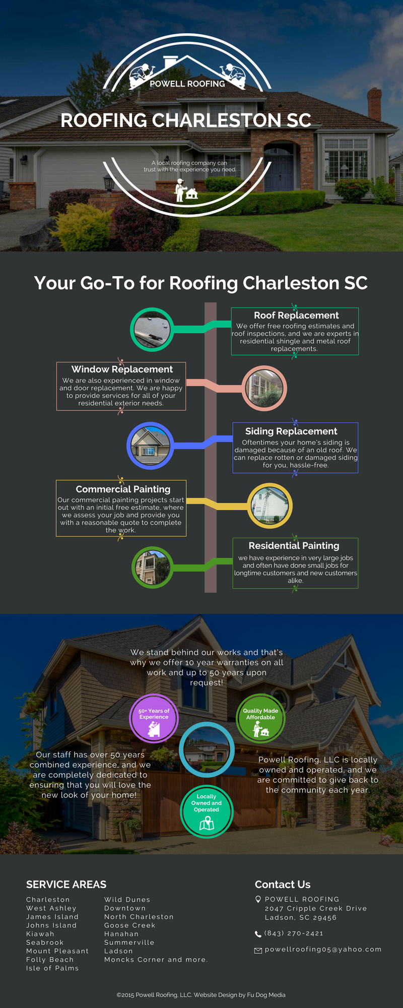 Powell Roofing Provides You The Best Roofing Services In Charleston Sc We Ve Got The Best Contractors For The Purpo Roof Installation Roofing Roofing Services