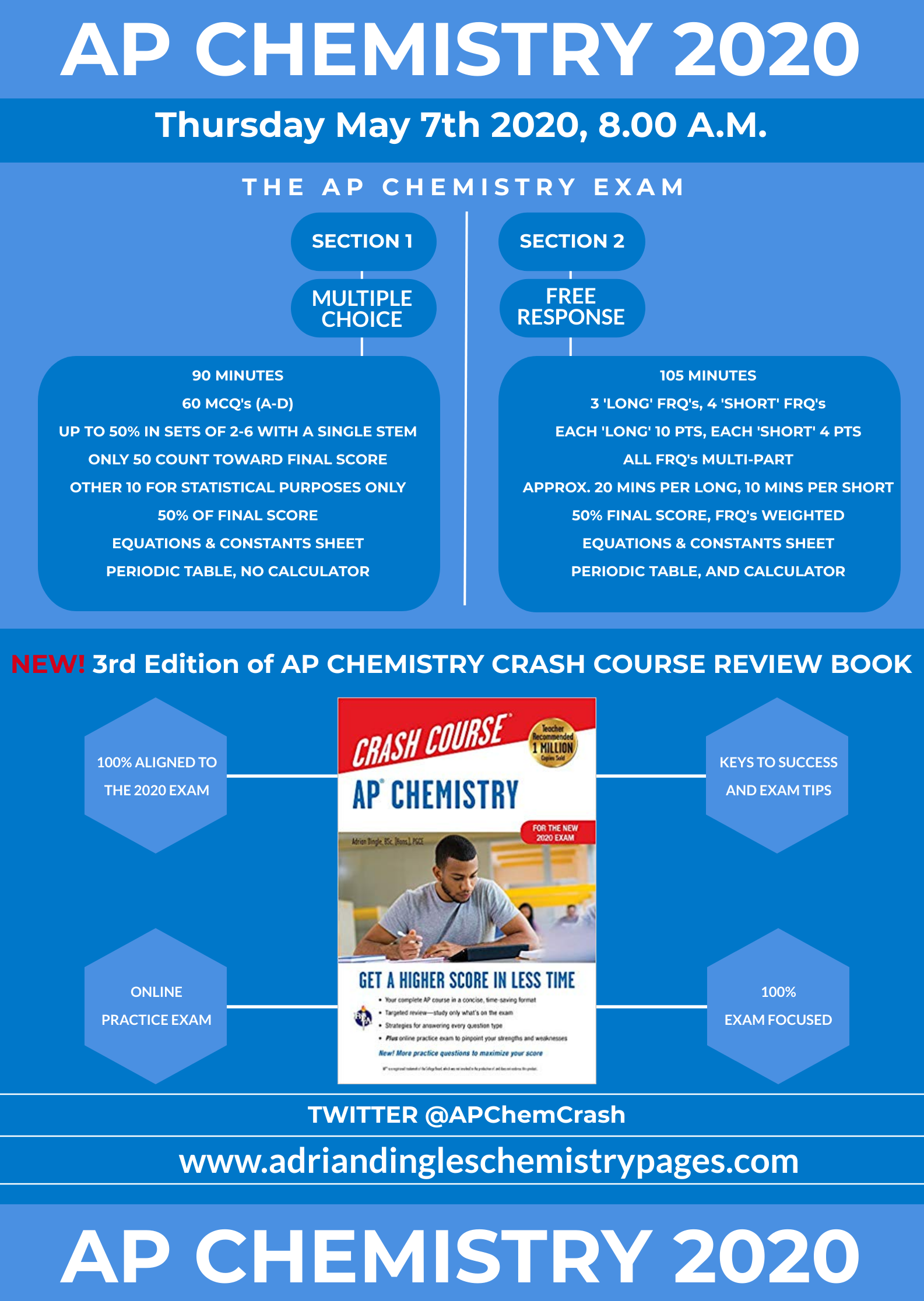 Pin By Adrian Dingle S Chemistry Page On Ap Chemistry In