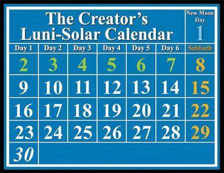 Lunar Sabbath Calendar Lunisolar Calendar