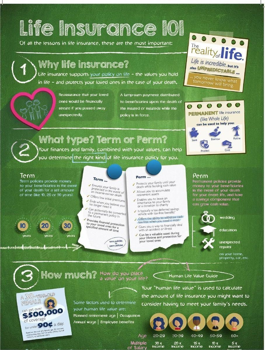 Becoming An Insurance Agent Career Path Salary And Jobs Real