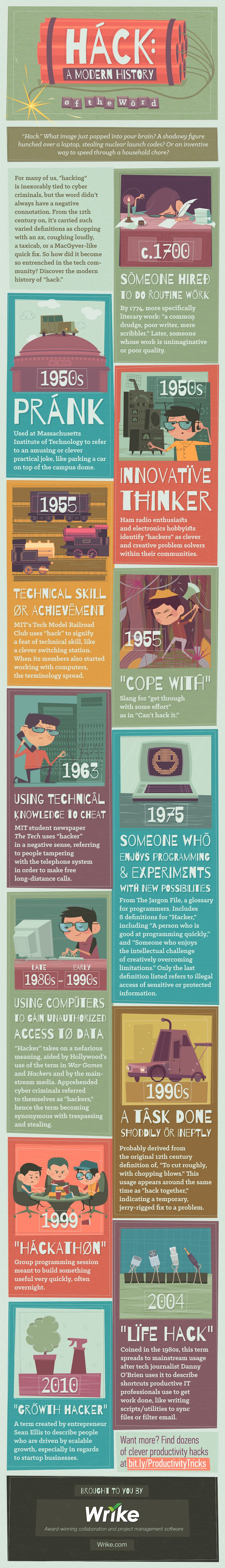 Hack A Modern History of the Word #infographic