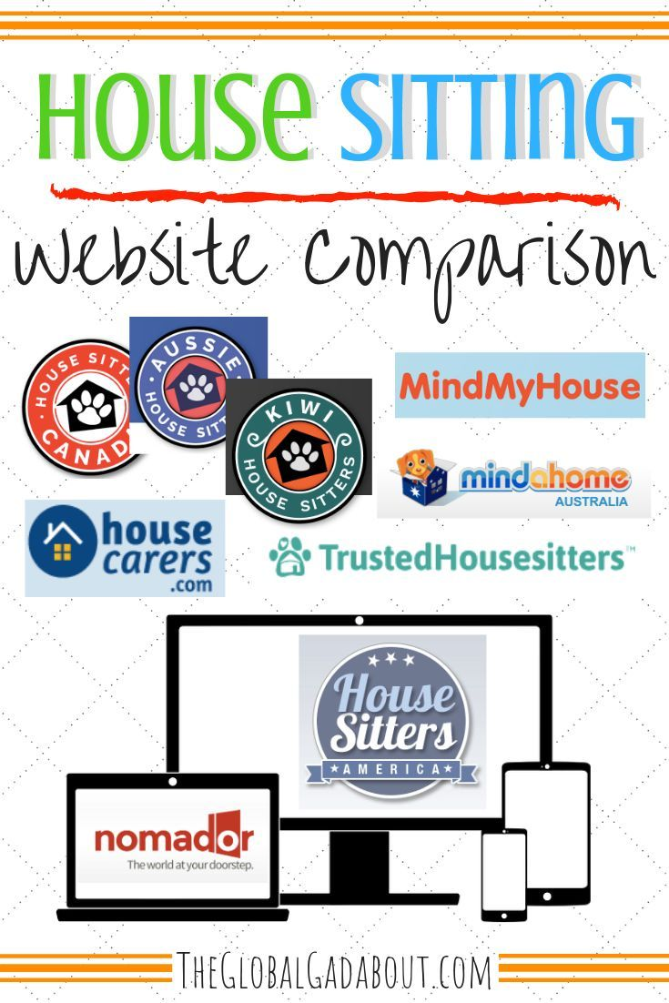 House Sitting Website Comparison House sitting, Budget