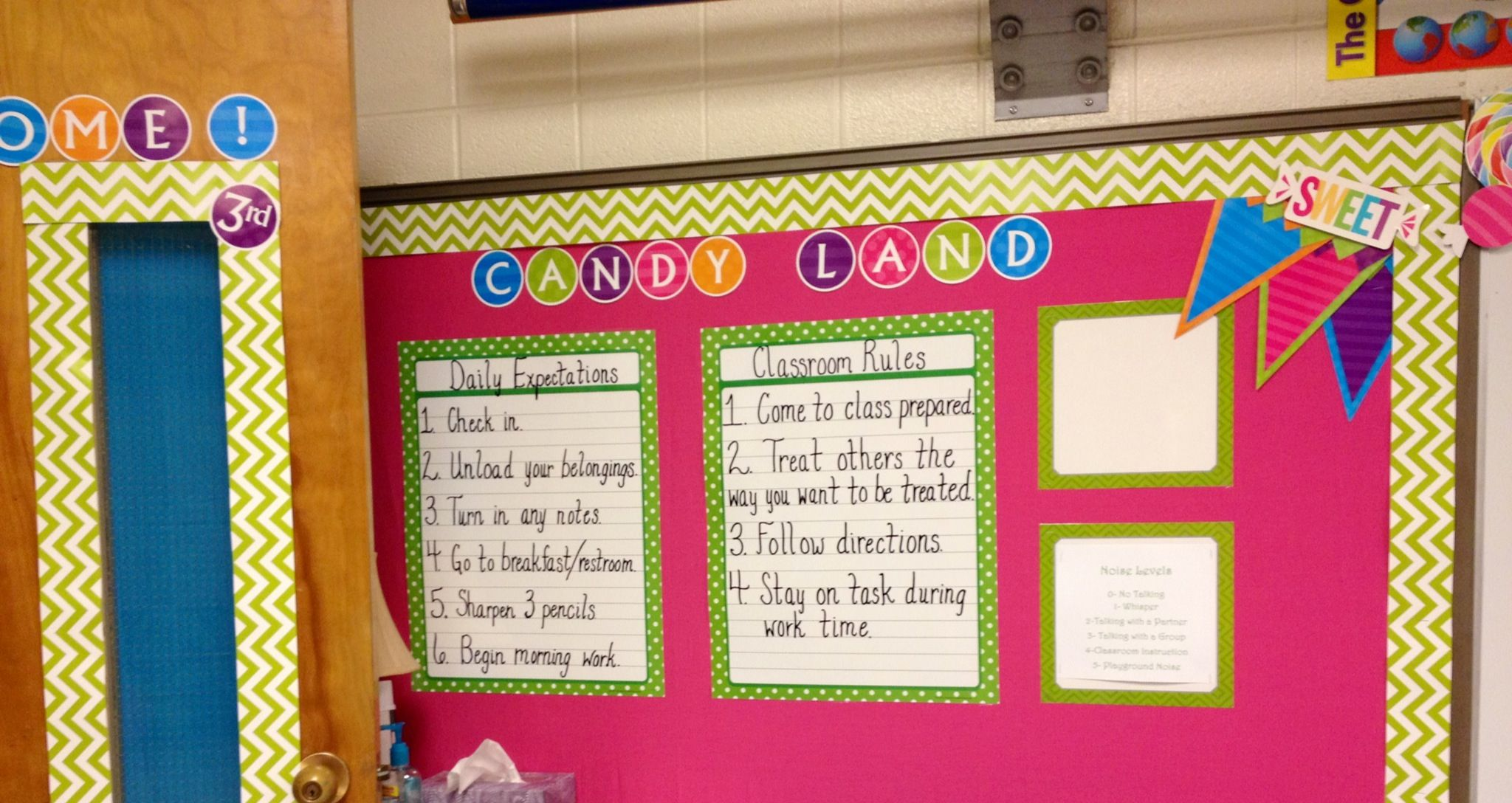 Classroom Rules And Expectations 3rd Grade Candy Land
